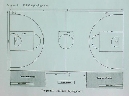 篮球场标准尺寸 篮球场标准尺寸和画法